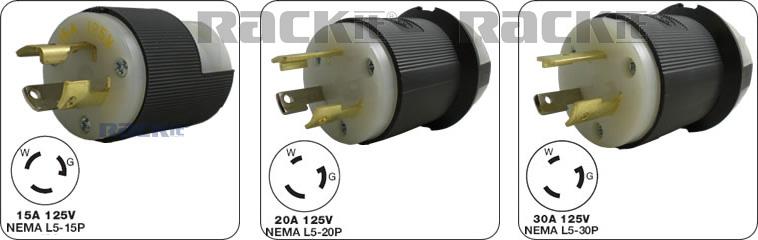 NEMA twist-lock plugs and receptacles